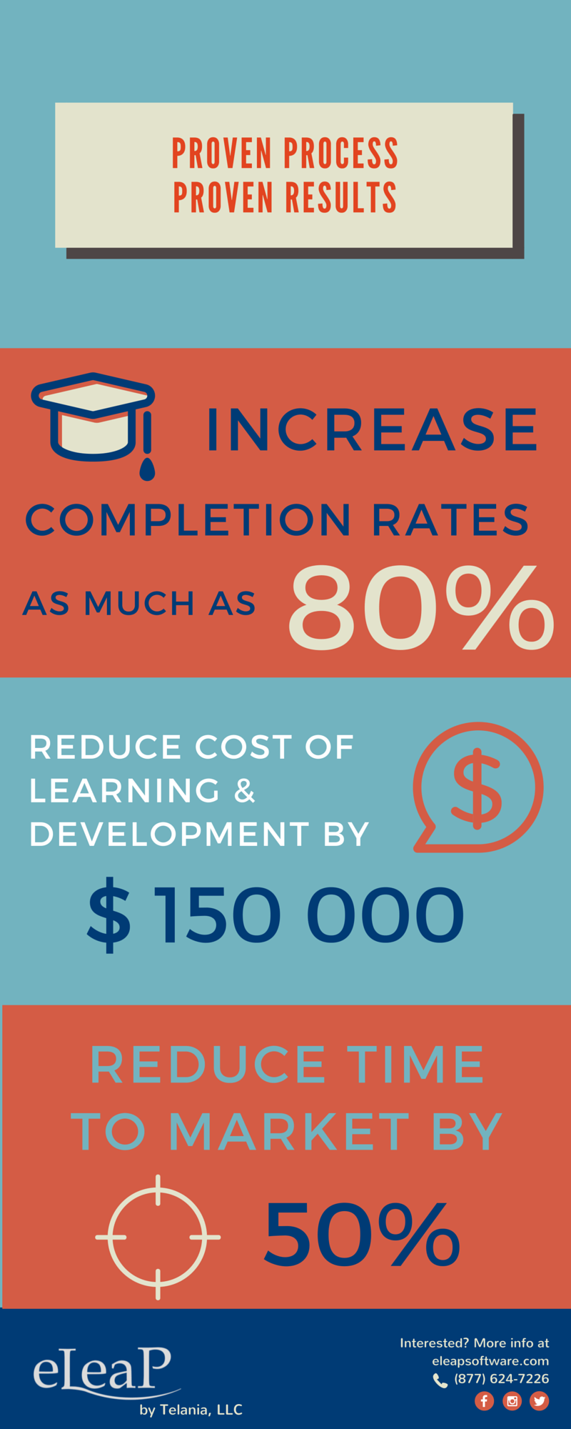 VITO-infographic