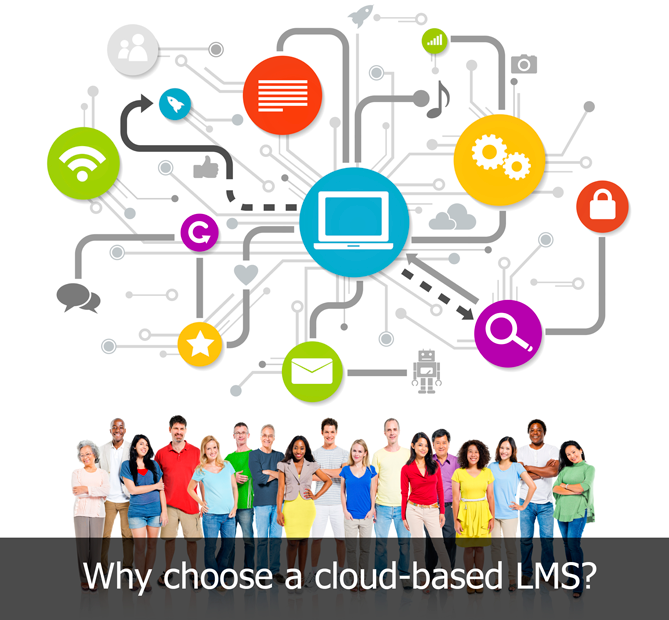 cloud-based-lms
