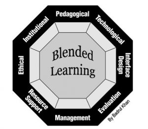 Creating Blended eLearning Experiences