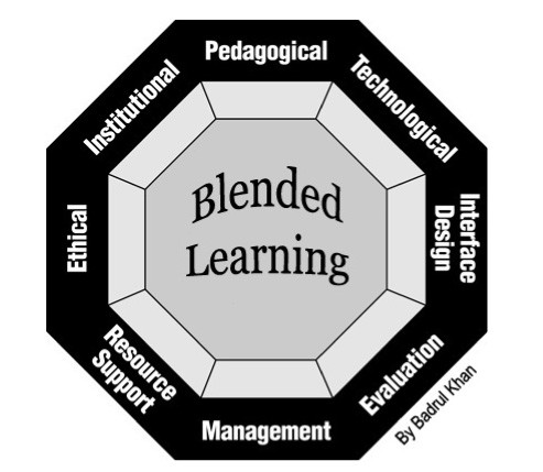creating-blended-elearning-experiences
