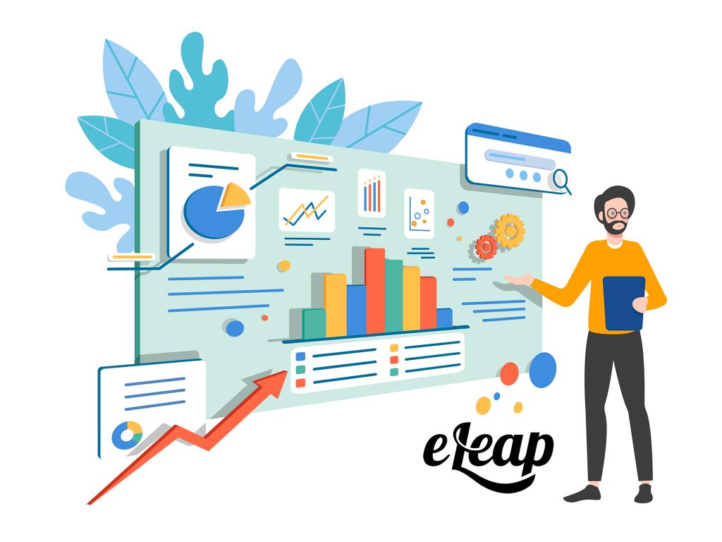 eLearrning global productivity