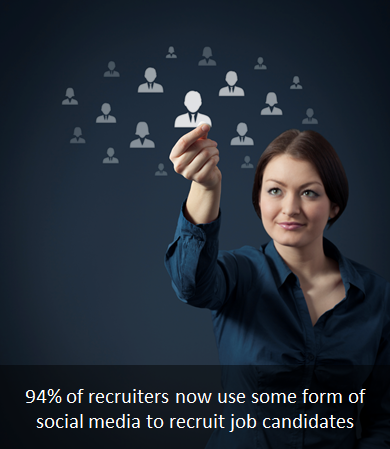 leveraging-social-media-as-a-Recruitment-or-Job-Search-Tool