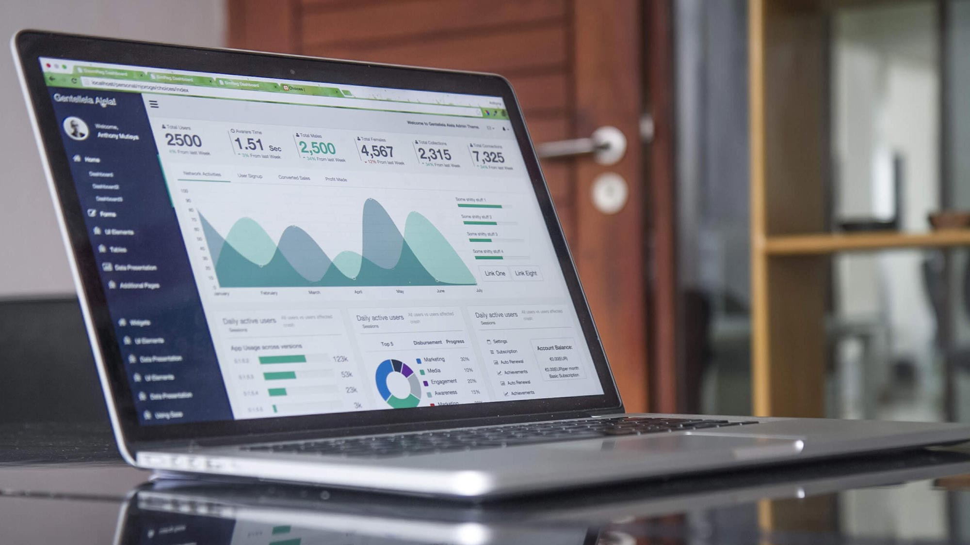 Strong analytics and reporting in lms