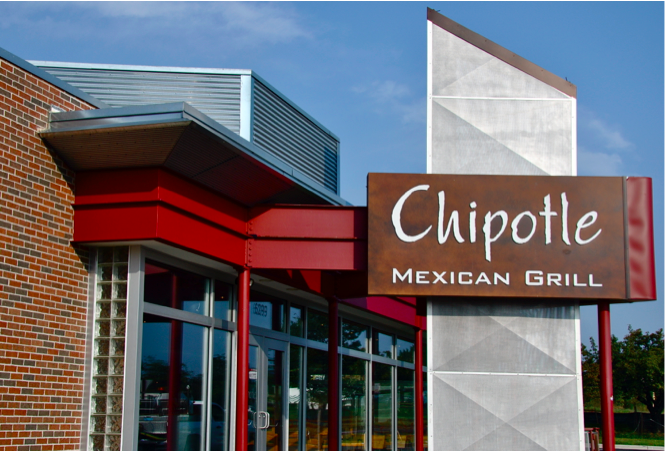 How Training Might Have Prevented Chipotle's Slew of Scandals