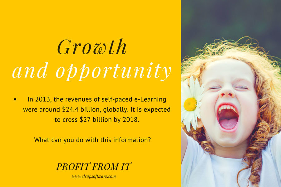 LMS-growth-opportunity