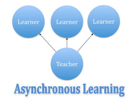 Asynchronous-Learning
