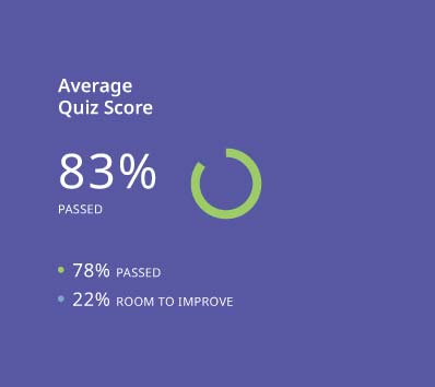 eLeaP LMS app - average quiz score report