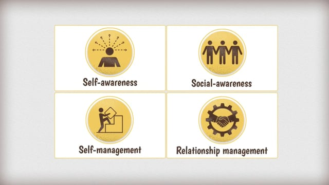Emotional Intelligence: EQ Strategies