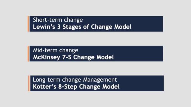 Leading Change – McKinsey's 7-S Model