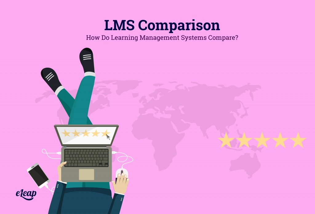 How to compare learning management systems