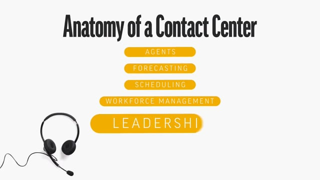 Contact Center: Speaking The Language