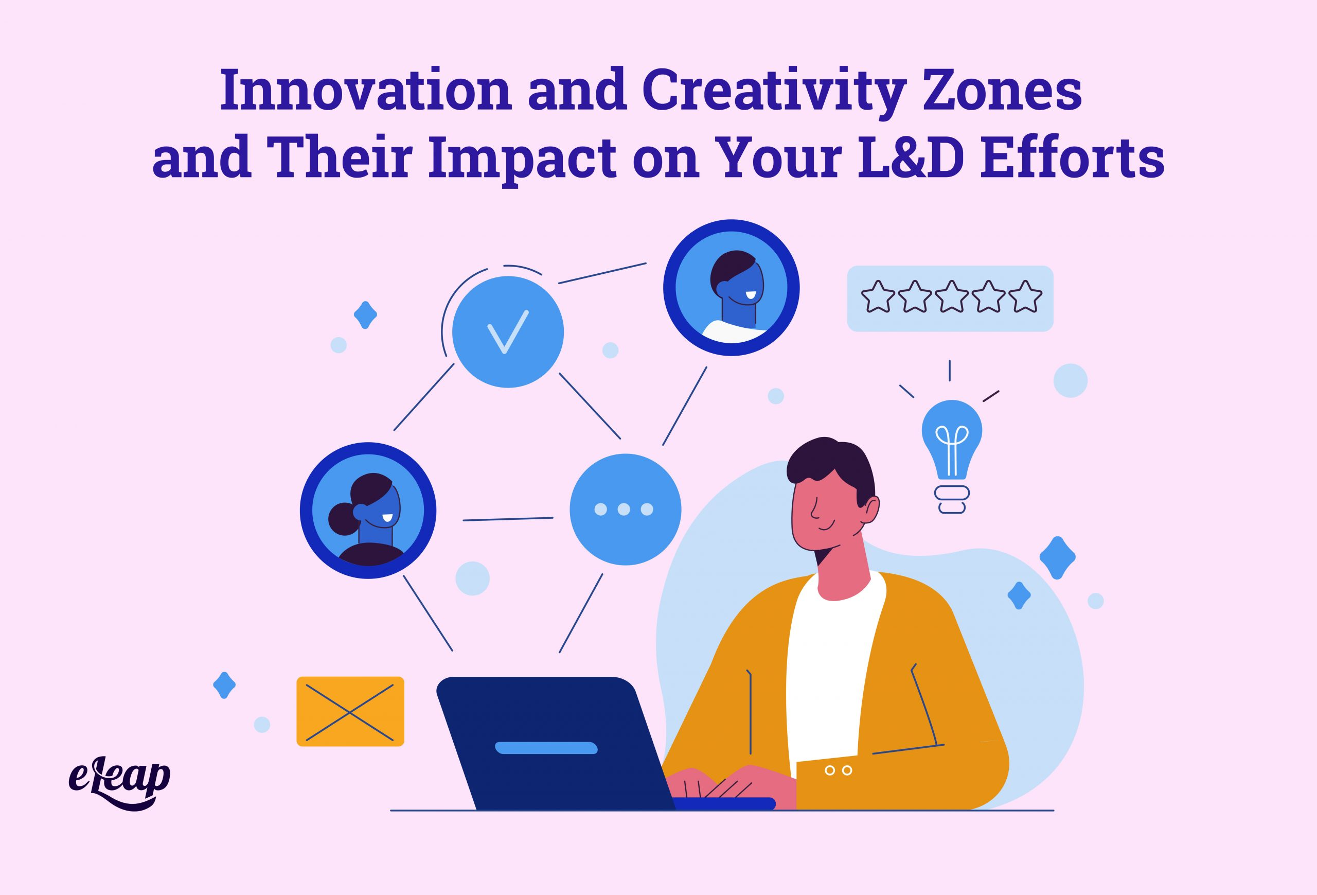 Innovation and Creativity Zones and Their Impact on Your L&D Efforts