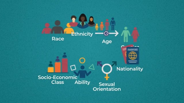Rethinking The Business Case For Diversity And Inclusion